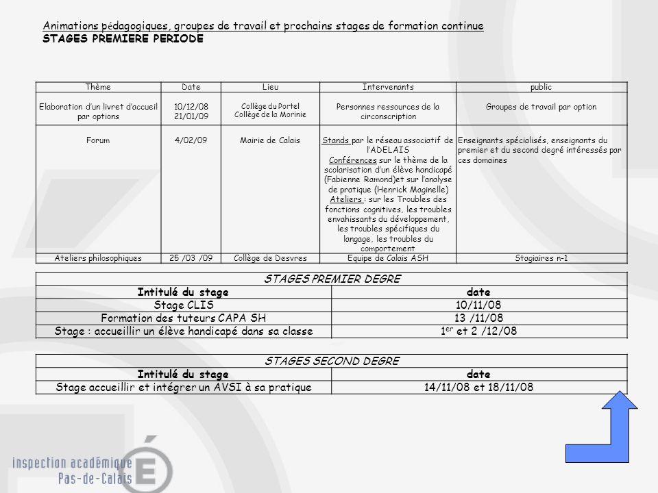 ThèmeDateLieuIntervenantspublic Elaboration dun livret daccueil par options 10/12/08 21/01/09 Collège du Portel Collège de la Morinie Personnes ressou
