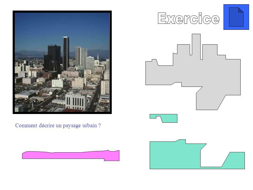 Comment décrire un paysage urbain ?