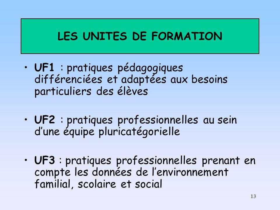 13 LES UNITES DE FORMATION UF1 : pratiques pédagogiques différenciées et adaptées aux besoins particuliers des élèves UF2 : pratiques professionnelles au sein dune équipe pluricatégorielle UF3 : pratiques professionnelles prenant en compte les données de lenvironnement familial, scolaire et social