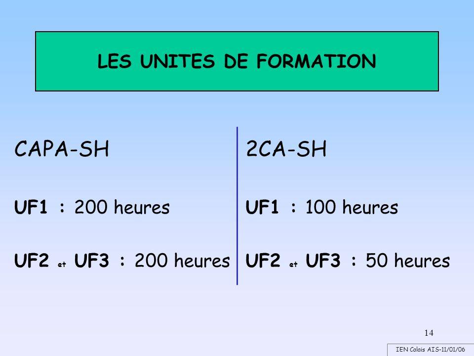 14 LES UNITES DE FORMATION CAPA-SH UF1 : 200 heures UF2 et UF3 : 200 heures 2CA-SH UF1 : 100 heures UF2 et UF3 : 50 heures IEN Calais AIS-11/01/06