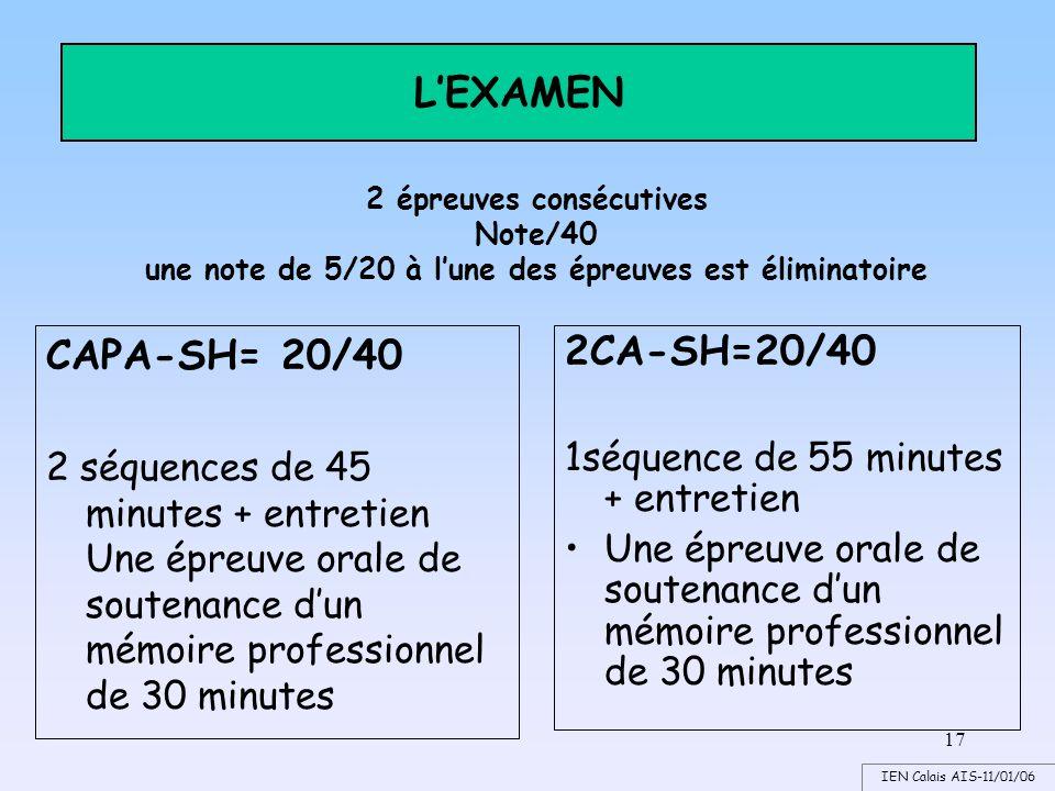 17 LEXAMEN CAPA-SH= 20/40 2 séquences de 45 minutes + entretien Une épreuve orale de soutenance dun mémoire professionnel de 30 minutes 2CA-SH=20/40 1