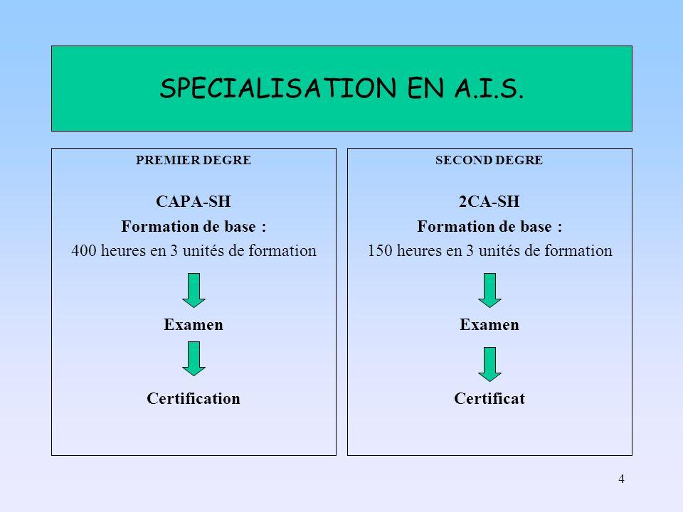 4 SPECIALISATION EN A.I.S. PREMIER DEGRE CAPA-SH Formation de base : 400 heures en 3 unités de formation Examen Certification SECOND DEGRE 2CA-SH Form