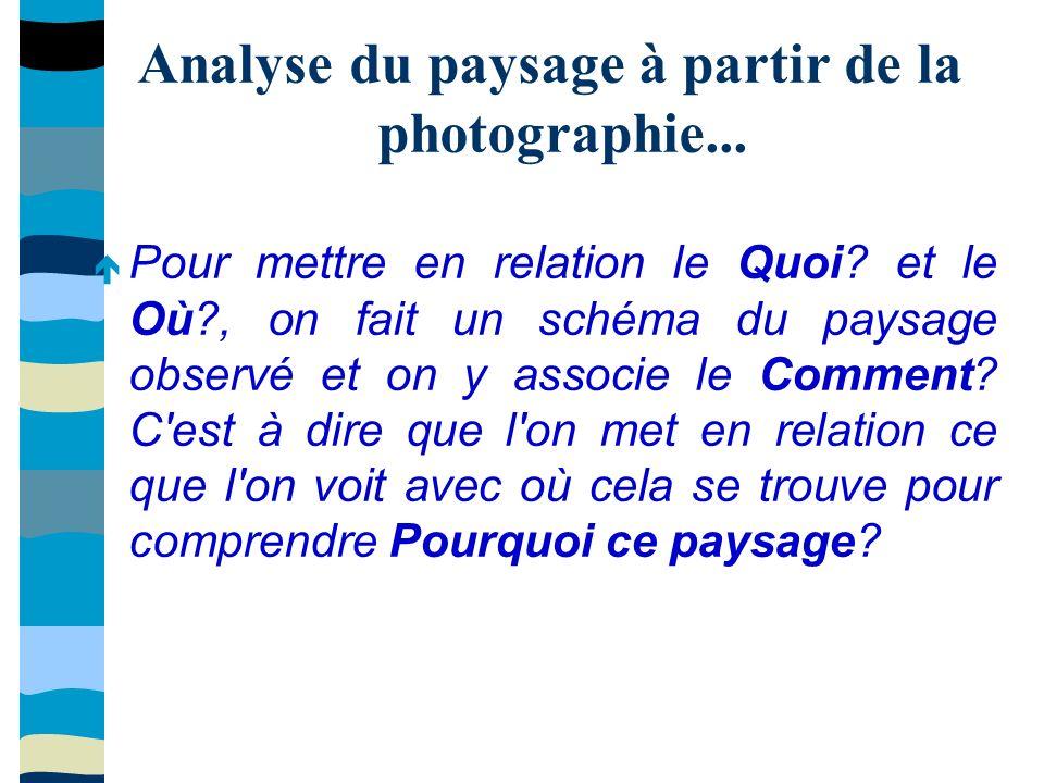 Analyse du paysage à partir de la photographie... Pour mettre en relation le Quoi? et le Où?, on fait un schéma du paysage observé et on y associe le