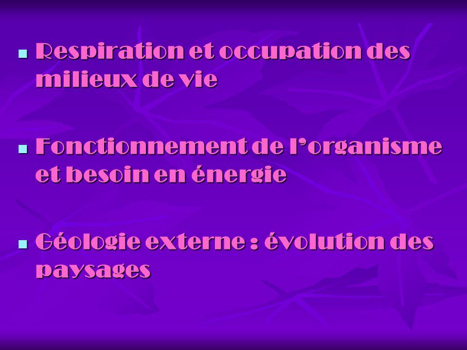 Respiration et occupation des milieux de vie Respiration et occupation des milieux de vie Fonctionnement de lorganisme et besoin en énergie Fonctionne