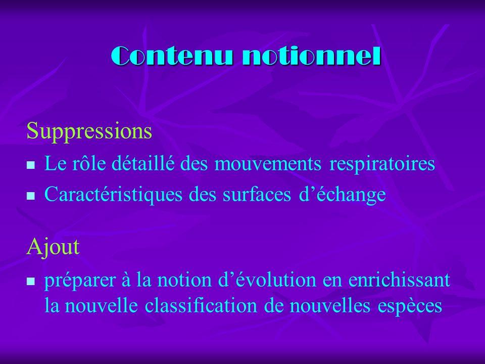 Contenu notionnel Contenu notionnel Suppressions Le rôle détaillé des mouvements respiratoires Caractéristiques des surfaces déchange Ajout préparer à la notion dévolution en enrichissant la nouvelle classification de nouvelles espèces