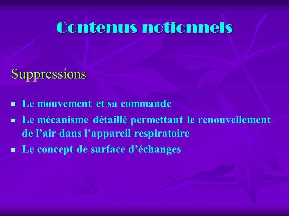 Contenus notionnels Suppressions Le mouvement et sa commande Le mécanisme détaillé permettant le renouvellement de lair dans lappareil respiratoire Le concept de surface déchanges