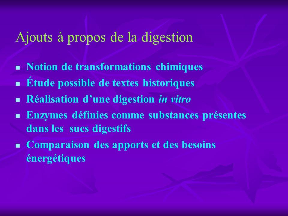 Ajouts à propos de la digestion Notion de transformations chimiques Étude possible de textes historiques Réalisation dune digestion in vitro Enzymes définies comme substances présentes dans les sucs digestifs Comparaison des apports et des besoins énergétiques