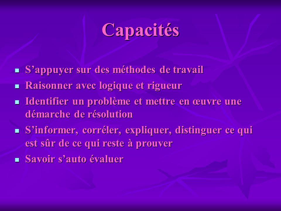 Capacités Sappuyer sur des méthodes de travail Sappuyer sur des méthodes de travail Raisonner avec logique et rigueur Raisonner avec logique et rigueu
