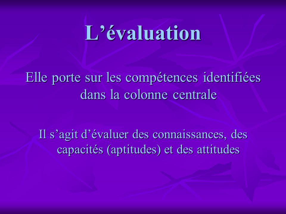 Lévaluation Elle porte sur les compétences identifiées dans la colonne centrale Il sagit dévaluer des connaissances, des capacités (aptitudes) et des