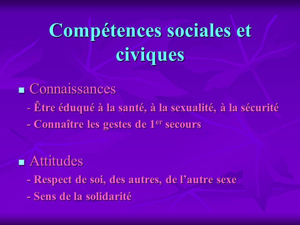 Compétences sociales et civiques Connaissances Connaissances - Être éduqué à la santé, à la sexualité, à la sécurité - Être éduqué à la santé, à la se