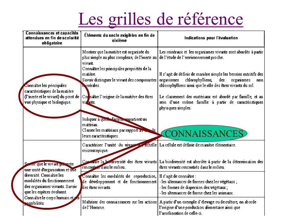 Les grilles de référence CONNAISSANCES