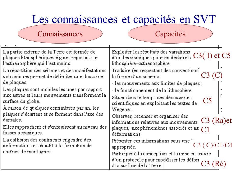 Les connaissances et capacités en SVT ConnaissancesCapacités C3( I) et C5 C3 (C) C5 C3 (Ra)et C1 C3 (Ré) C3 ( C)/C1/C4