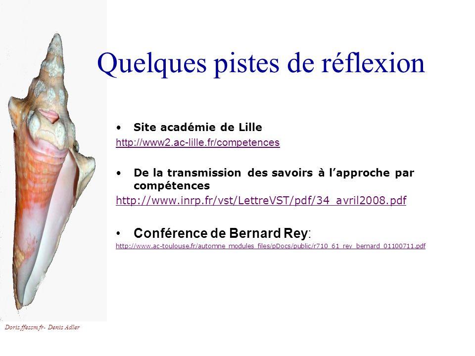 Doris.ffessm.fr- Denis Adler Quelques pistes de réflexion Site académie de Lille http://www2.ac-lille.fr/competences De la transmission des savoirs à