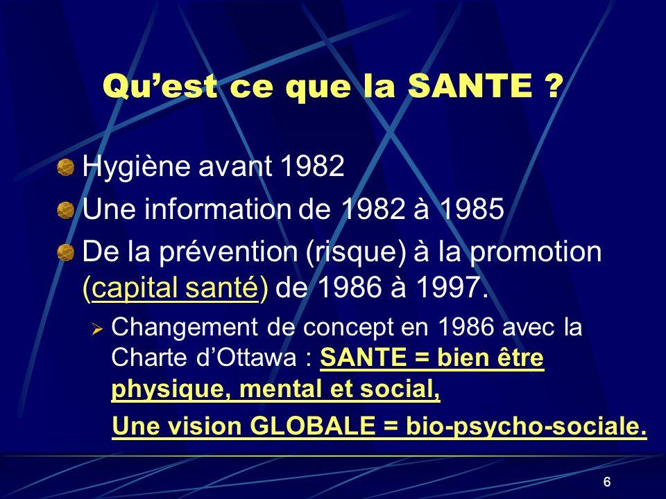 6 Quest ce que la SANTE ? Hygiène avant 1982 Une information de 1982 à 1985 De la prévention (risque) à la promotion (capital santé) de 1986 à 1997. C