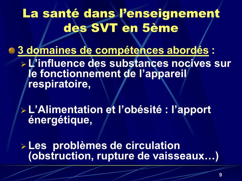 9 La santé dans lenseignement des SVT en 5ème 3 domaines de compétences abordés : Linfluence des substances nocives sur le fonctionnement de lappareil