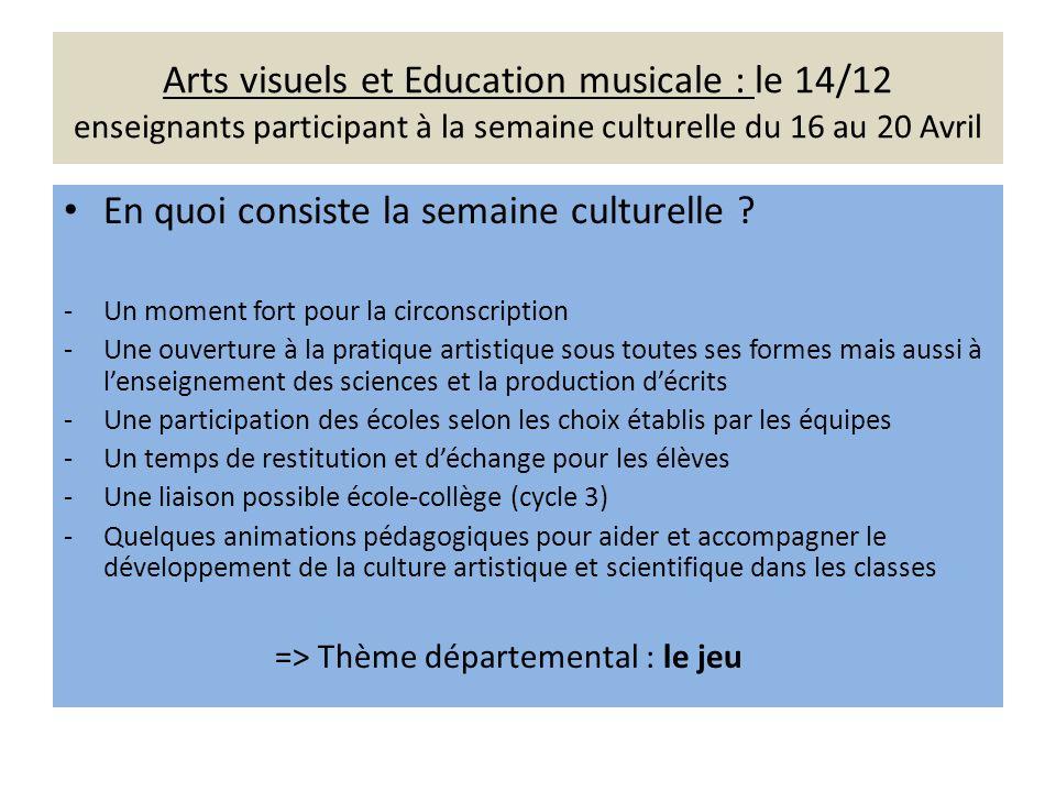 Arts visuels et Education musicale : le 14/12 enseignants participant à la semaine culturelle du 16 au 20 Avril En quoi consiste la semaine culturelle