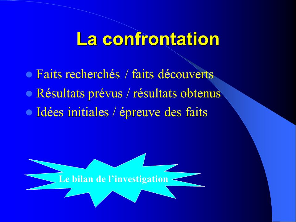 La confrontation Faits recherchés / faits découverts Résultats prévus / résultats obtenus Idées initiales / épreuve des faits Le bilan de linvestigati