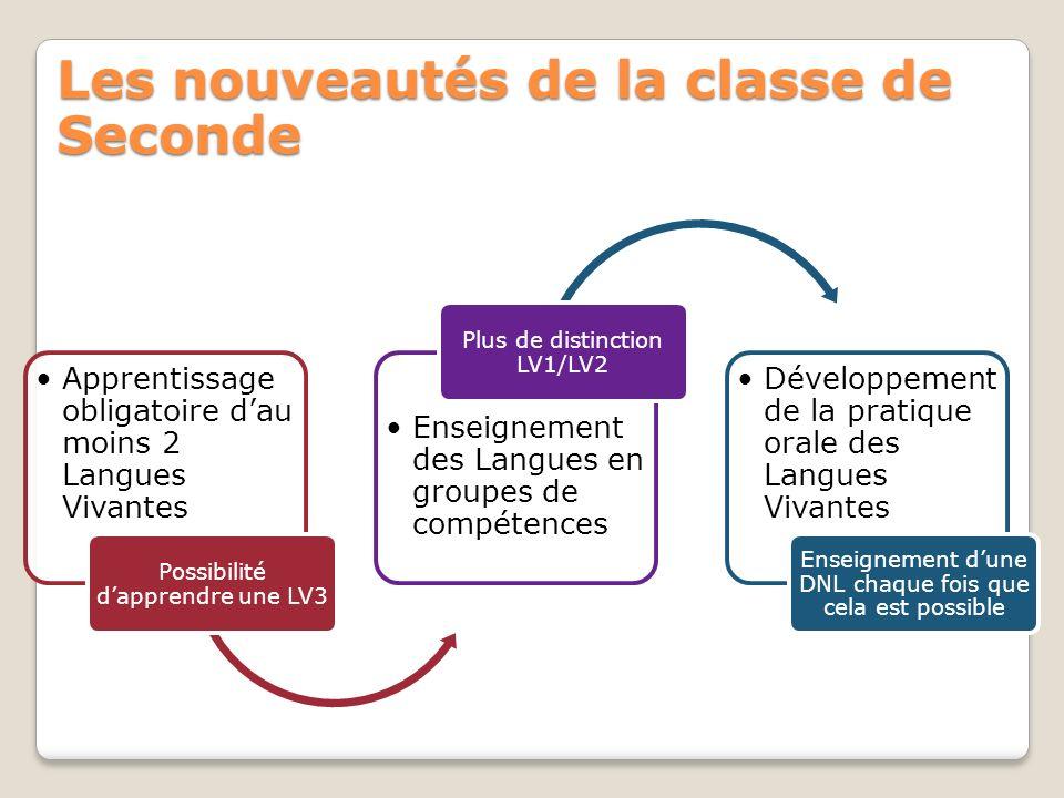 Les nouveautés de la classe de Seconde Apprentissage obligatoire dau moins 2 Langues Vivantes Possibilité dapprendre une LV3 Enseignement des Langues