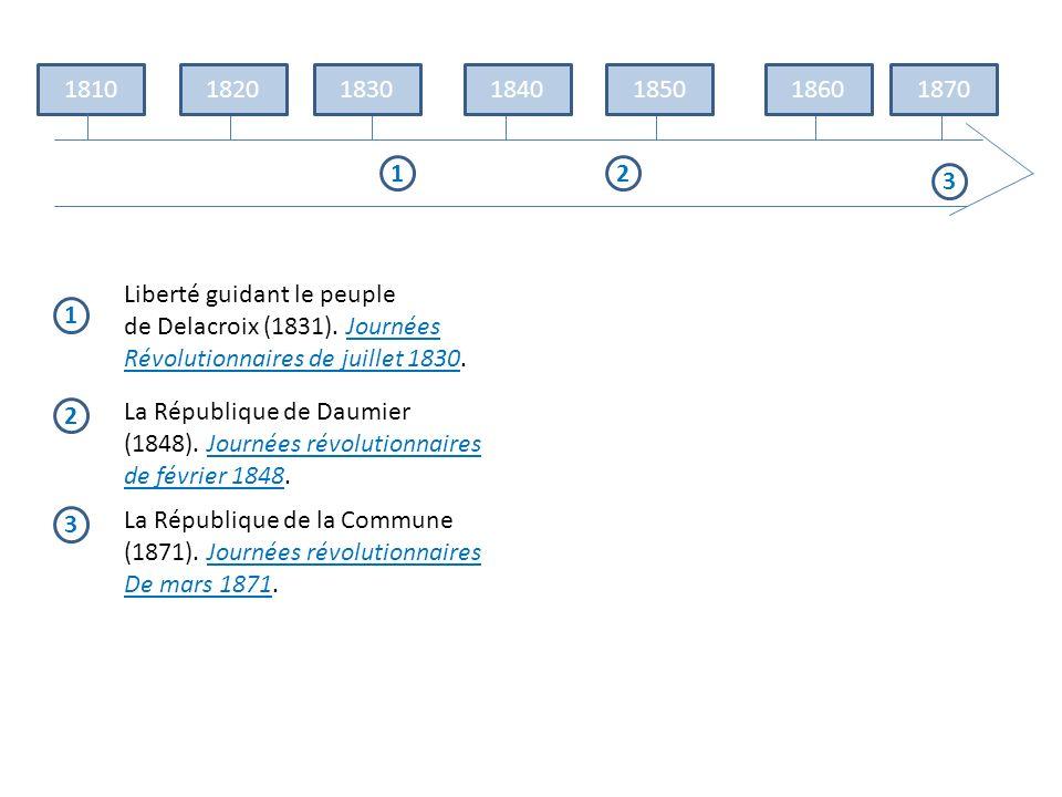 1810182018301840185018601870 12 3 1 3 2 Liberté guidant le peuple de Delacroix (1831). Journées Révolutionnaires de juillet 1830. La République de Dau