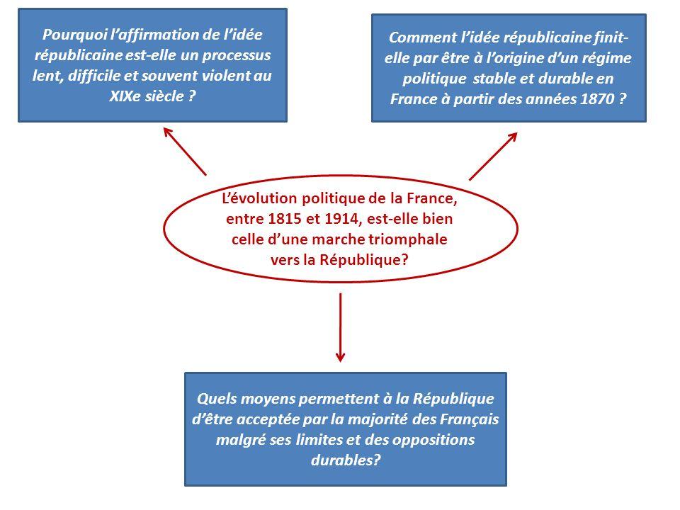 Lévolution politique de la France, entre 1815 et 1914, est-elle bien celle dune marche triomphale vers la République? Pourquoi laffirmation de lidée r