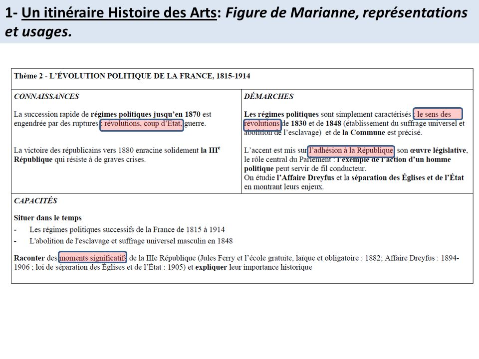1- Un itinéraire Histoire des Arts: Figure de Marianne, représentations et usages.