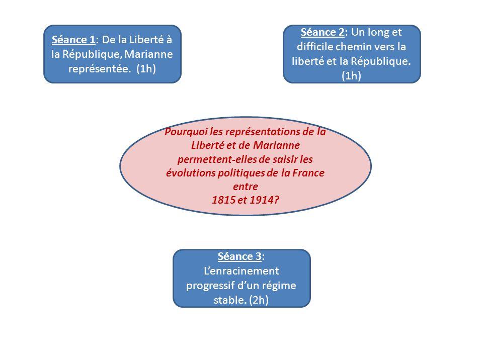 Pourquoi les représentations de la Liberté et de Marianne permettent-elles de saisir les évolutions politiques de la France entre 1815 et 1914? Séance
