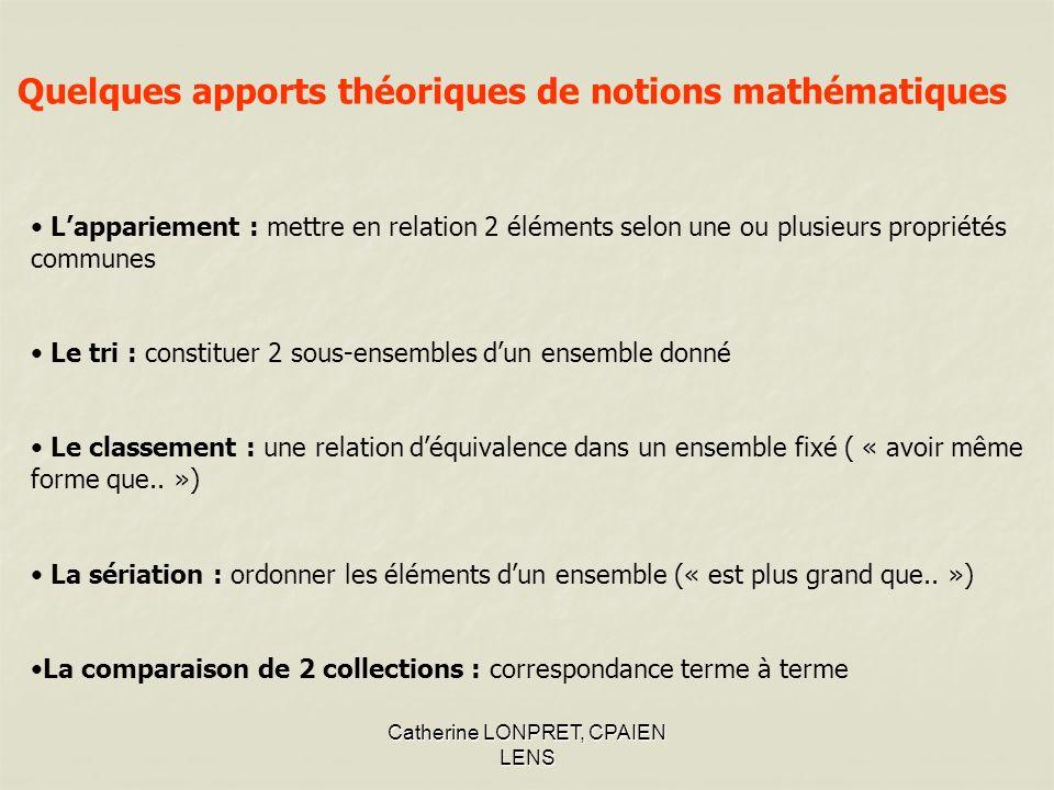 Catherine LONPRET, CPAIEN LENS Quelques apports théoriques de notions mathématiques Lappariement : mettre en relation 2 éléments selon une ou plusieur