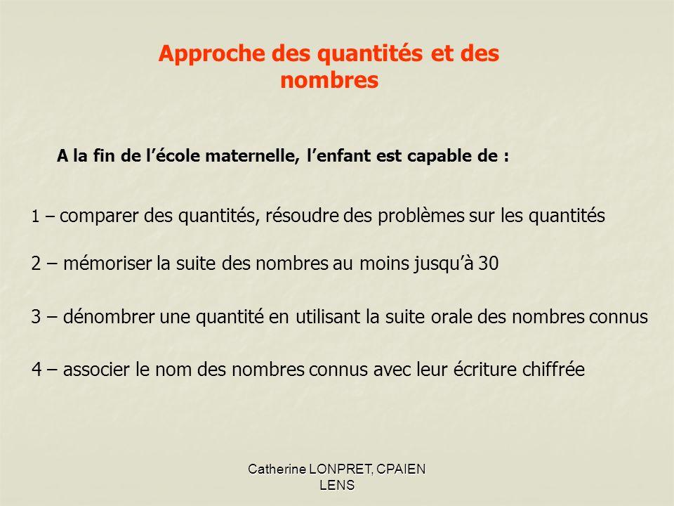 Catherine LONPRET, CPAIEN LENS Approche des quantités et des nombres A la fin de lécole maternelle, lenfant est capable de : 1 – comparer des quantité