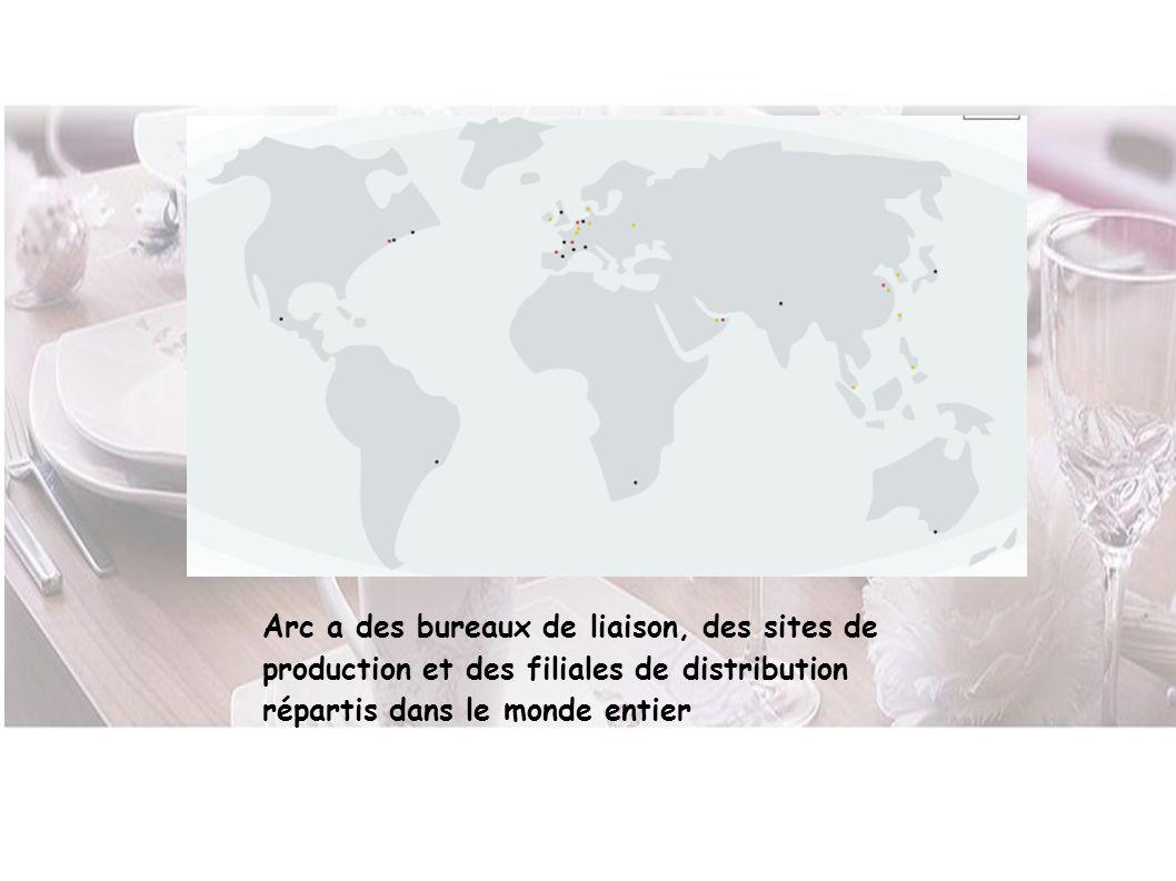 Arc a des bureaux de liaison, des sites de production et des filiales de distribution répartis dans le monde entier