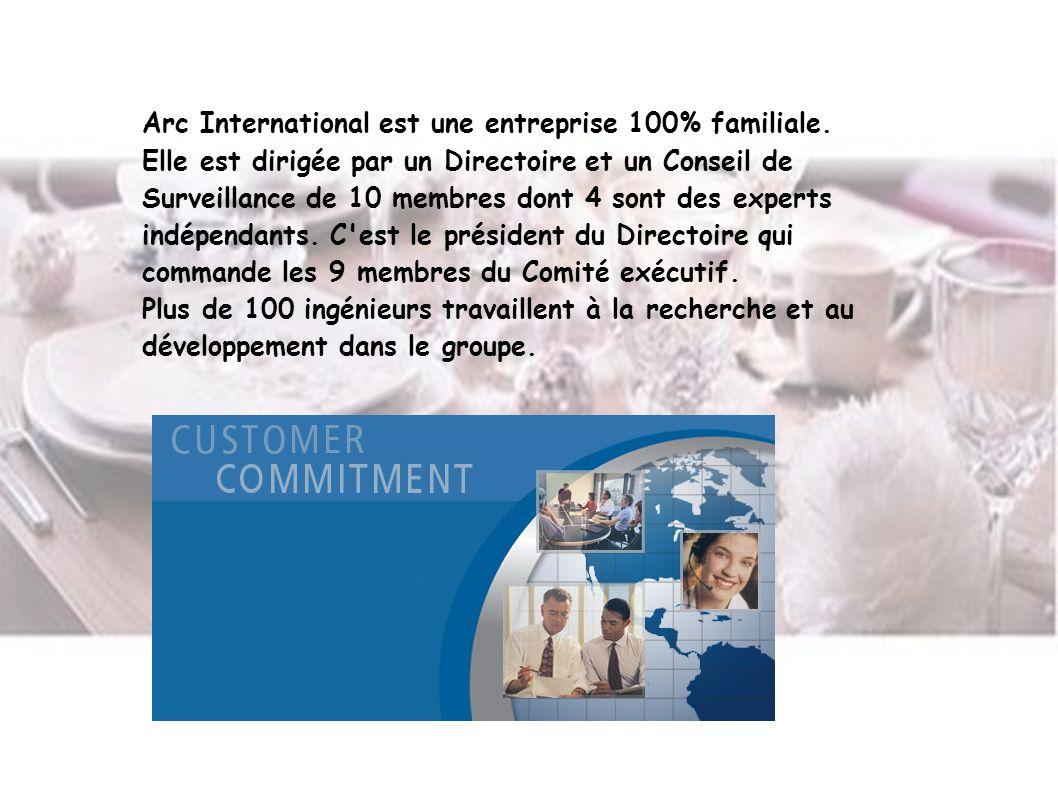 Arc International est une entreprise 100% familiale. Elle est dirigée par un Directoire et un Conseil de Surveillance de 10 membres dont 4 sont des ex