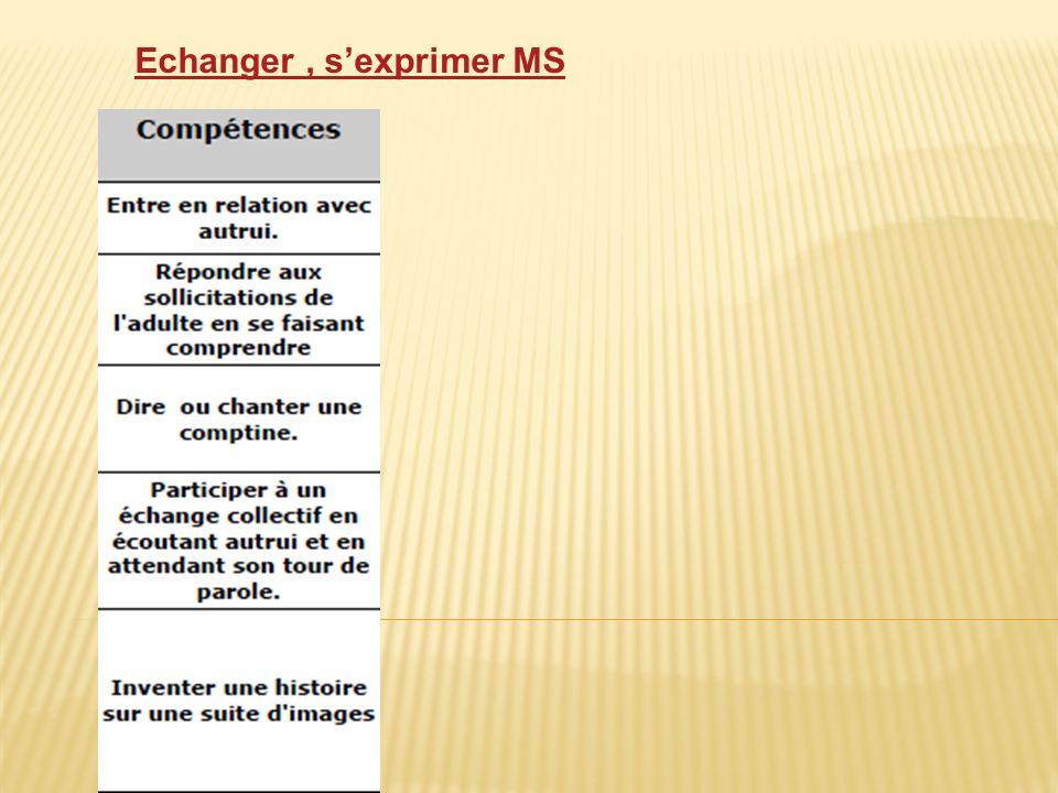 Evaluations Groupes de besoins Apprentissages