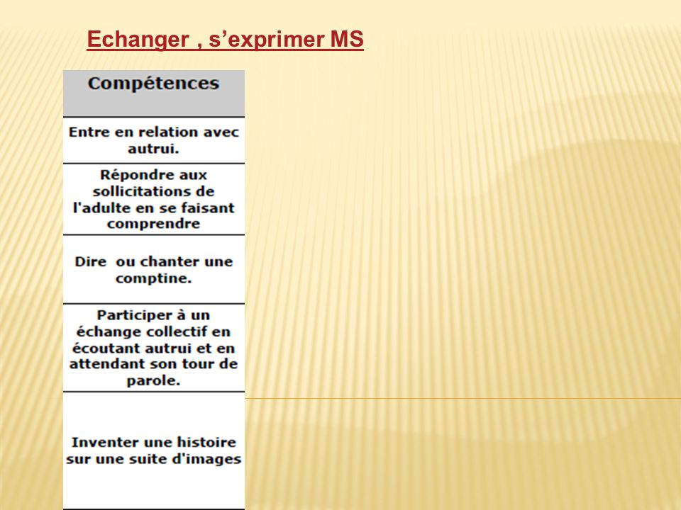 Echanger, sexprimer MS