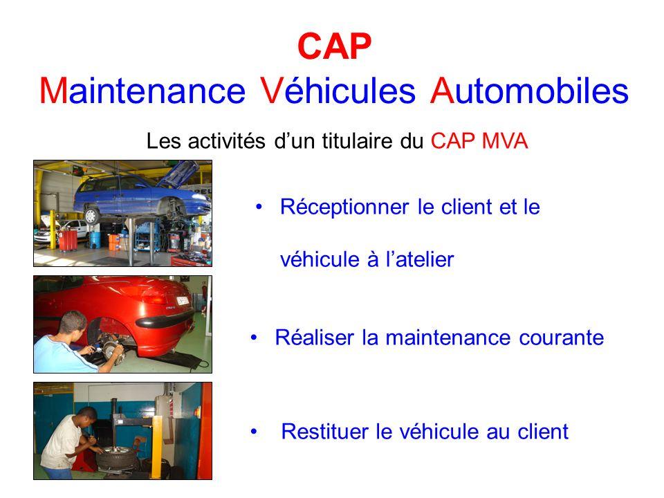 CAP Maintenance Véhicules Automobiles Les activités dun titulaire du CAP MVA Réceptionner le client et le véhicule à latelier Réaliser la maintenance