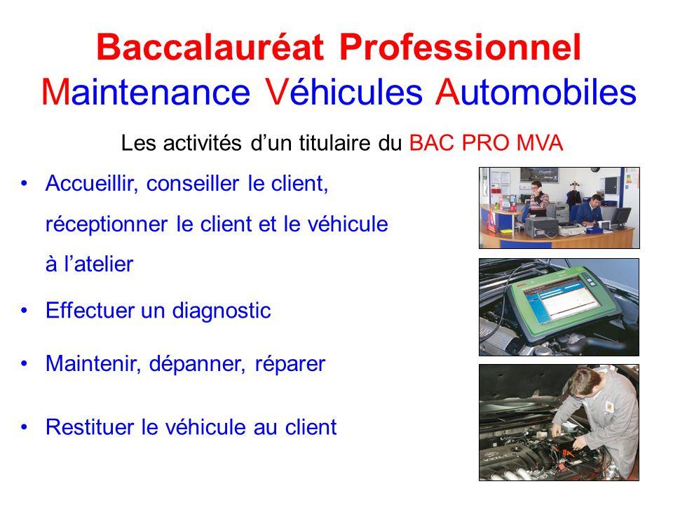 Baccalauréat Professionnel Maintenance Véhicules Automobiles Les activités dun titulaire du BAC PRO MVA Accueillir, conseiller le client, réceptionner