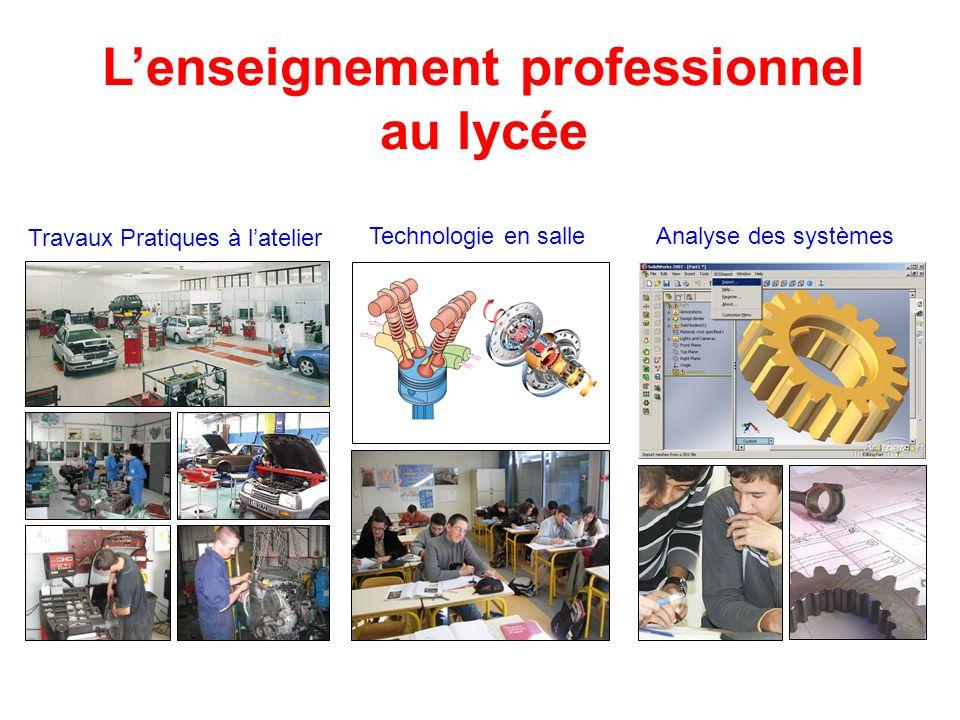 Lenseignement professionnel au lycée Technologie en salle Travaux Pratiques à latelier Analyse des systèmes