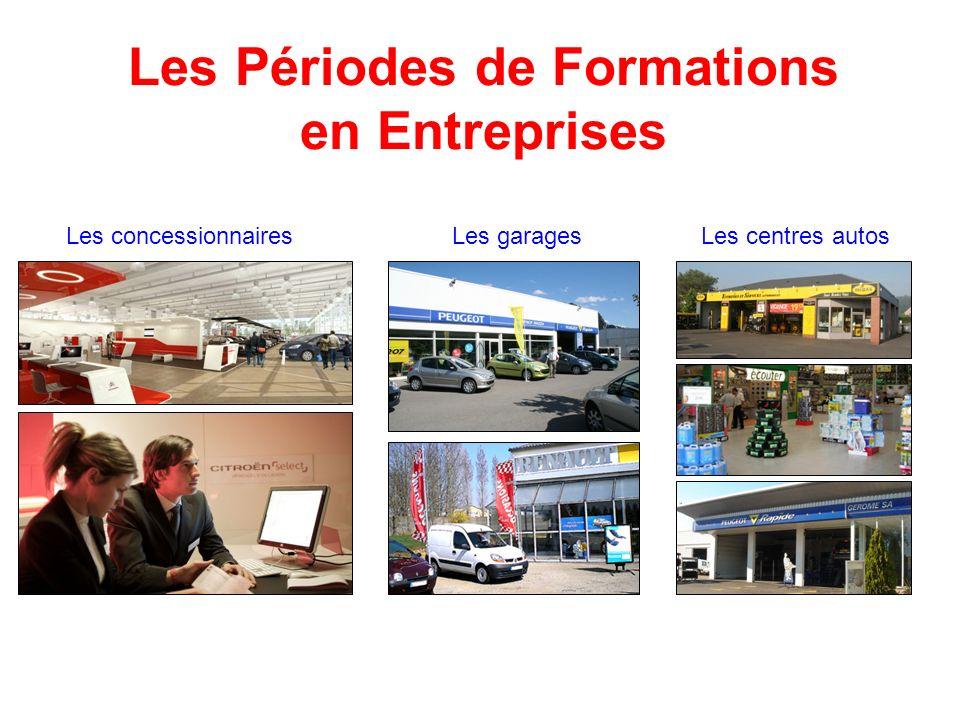 Les Périodes de Formations en Entreprises Les garagesLes concessionnairesLes centres autos