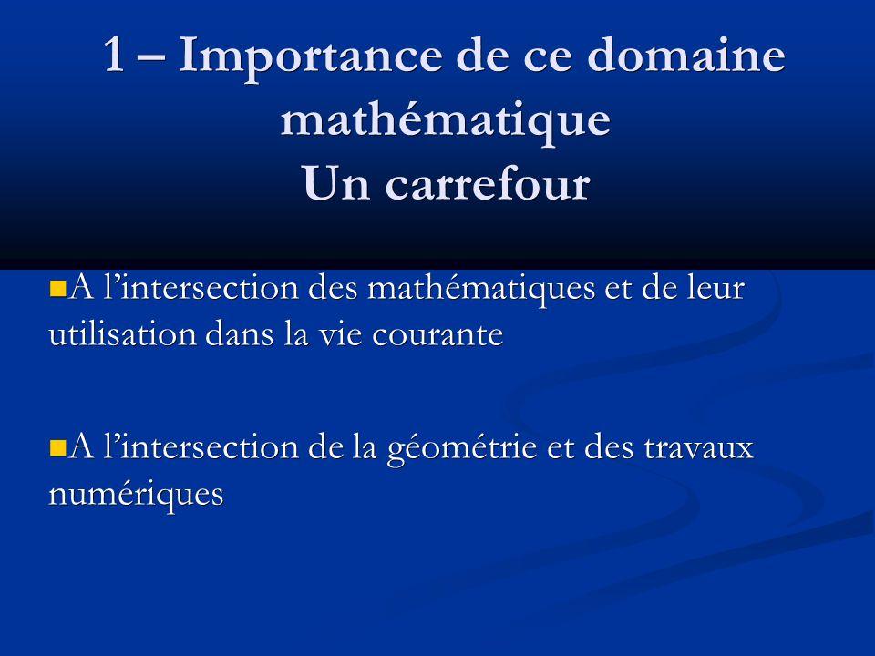 Cinquième étape : établissement de formules (exemple : formule donnant laire dun rectangle, laire dun triangle) A partir du cycle 3