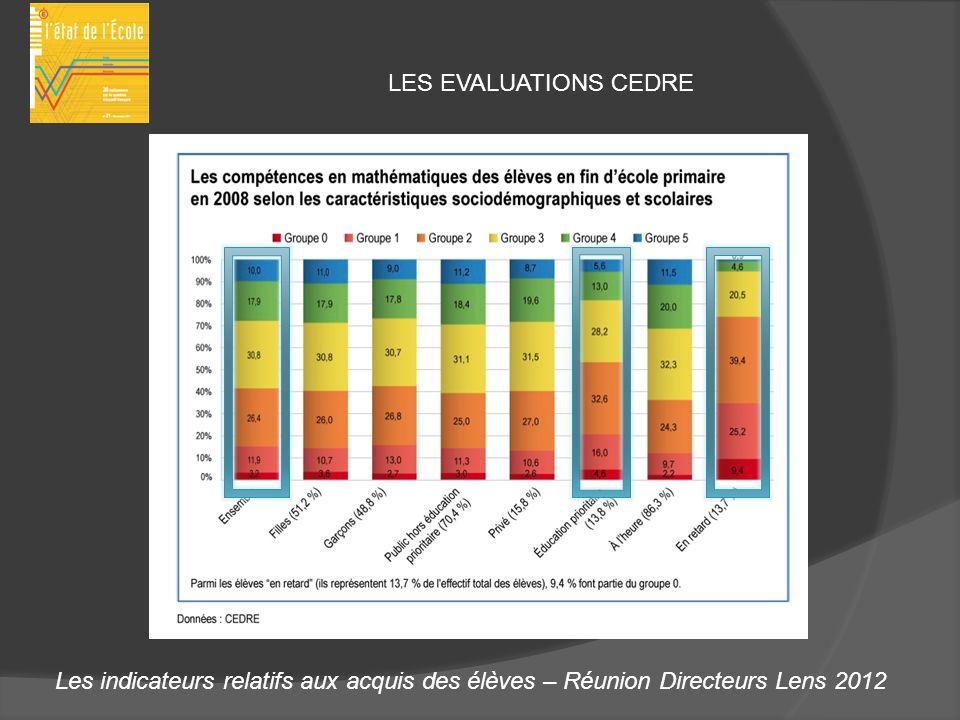 Les indicateurs relatifs aux acquis des élèves – Réunion Directeurs Lens 2012 LES EVALUATIONS CEDRE