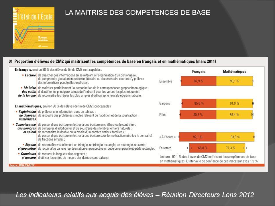 Les indicateurs relatifs aux acquis des élèves – Réunion Directeurs Lens 2012 LA MAITRISE DES COMPETENCES DE BASE