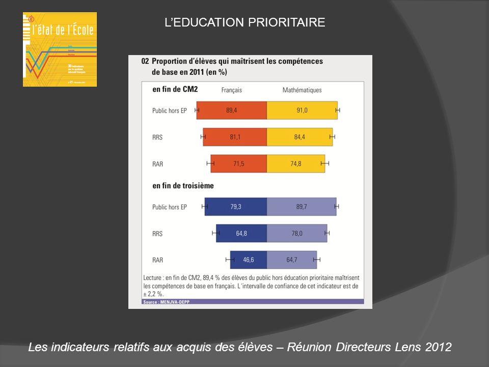 Les indicateurs relatifs aux acquis des élèves – Réunion Directeurs Lens 2012 LEDUCATION PRIORITAIRE