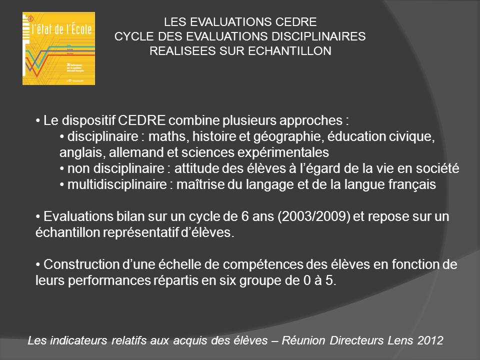 Les indicateurs relatifs aux acquis des élèves – Réunion Directeurs Lens 2012 LES EVALUATIONS CEDRE CYCLE DES EVALUATIONS DISCIPLINAIRES REALISEES SUR