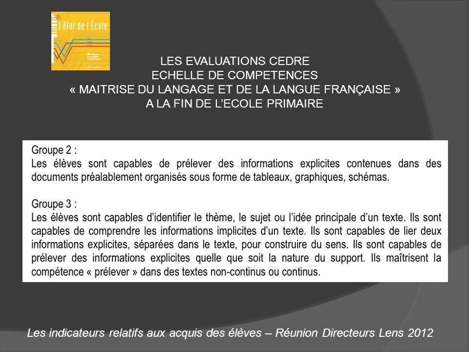 Les indicateurs relatifs aux acquis des élèves – Réunion Directeurs Lens 2012 LES EVALUATIONS CEDRE ECHELLE DE COMPETENCES « MAITRISE DU LANGAGE ET DE