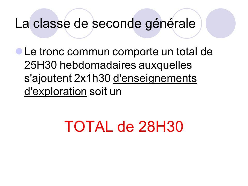 La classe de seconde générale Le tronc commun comporte un total de 25H30 hebdomadaires auxquelles s ajoutent 2x1h30 d enseignements d exploration soit un TOTAL de 28H30