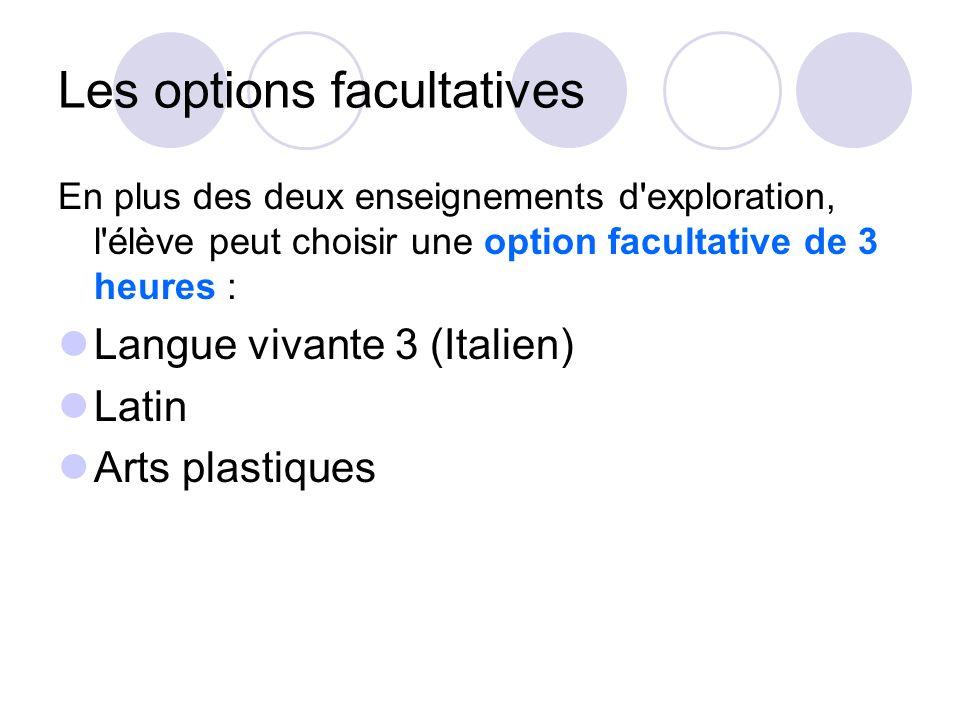 Les options facultatives En plus des deux enseignements d exploration, l élève peut choisir une option facultative de 3 heures : Langue vivante 3 (Italien) Latin Arts plastiques