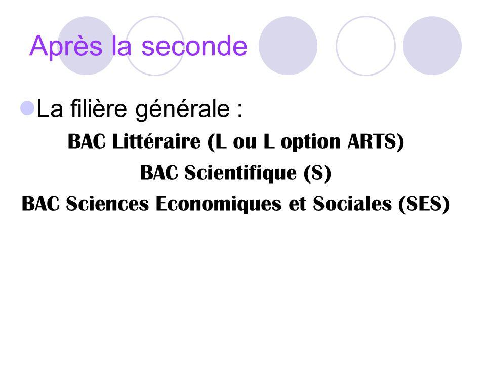Après la seconde La filière générale : BAC Littéraire (L ou L option ARTS) BAC Scientifique (S) BAC Sciences Economiques et Sociales (SES)