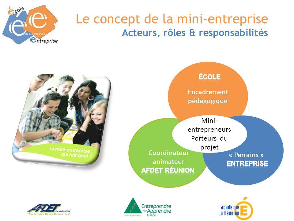 Coordinateur animateur Encadrement pédagogique « Parrains » Mini- entrepreneurs Porteurs du projet Le concept de la mini-entreprise Acteurs, rôles & r