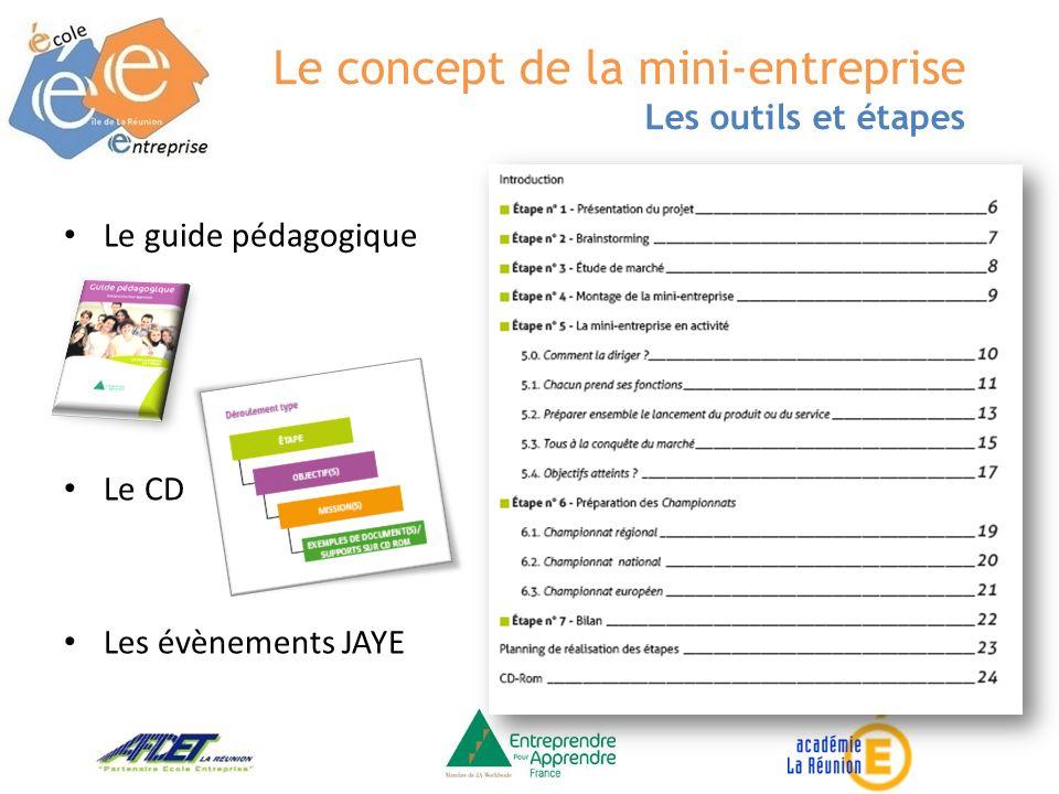 Le guide pédagogique Le CD Les évènements JAYE Le concept de la mini-entreprise Les outils et étapes