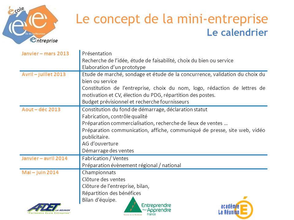 Le concept de la mini-entreprise Le calendrier Janvier – mars 2013Présentation Recherche de lidée, étude de faisabilité, choix du bien ou service Elab