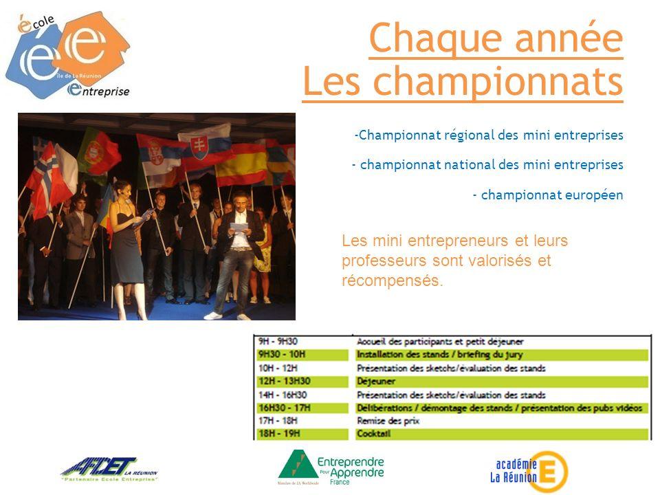 Chaque année Les championnats -Championnat régional des mini entreprises - championnat national des mini entreprises - championnat européen Les mini e