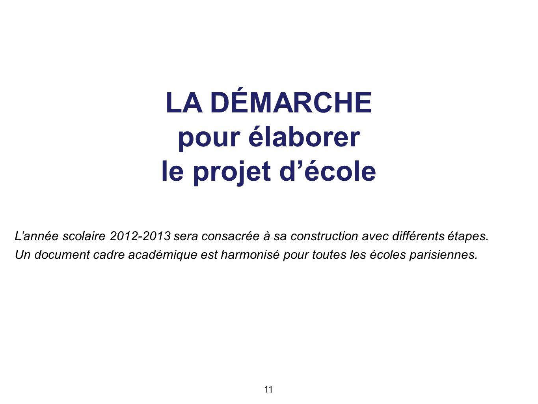 LA DÉMARCHE pour élaborer le projet décole Lannée scolaire 2012-2013 sera consacrée à sa construction avec différents étapes. Un document cadre académ